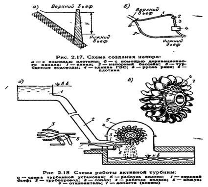 гидравлические и электрические станции