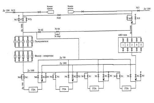 Схема кс с параллельной обвязкой гпа