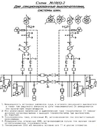 Обоснование выбора главной схемы электрических соединений подстанции