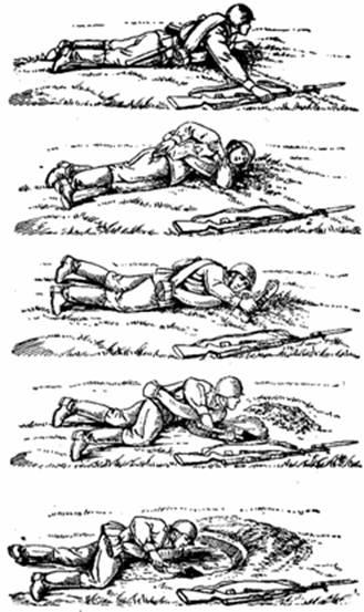 Порядок работы солдата по отрывке окопа для стрельбы лежа в условиях огневого воздействия противника