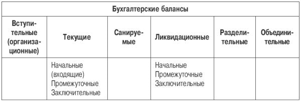 термобелье мужское понятие и виды бухгалтерского баланса виды