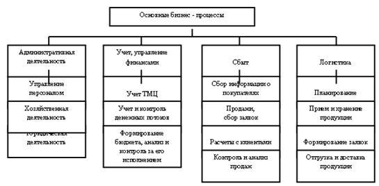 учетная политика и анализ бухгалтерской отчетности реферат
