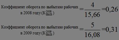 коэффициенты оборота по приёму выбытию текучести кадров произведение Сергея Сиротина