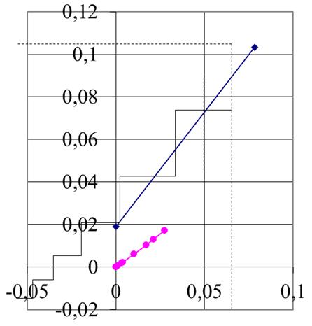 Единицы измерения гидравлического сопротивления