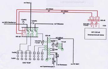 Пс электроснабжение что такое тех условие на подключение электричества к частному дому